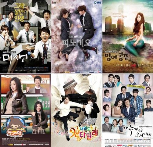 Actors breakout dramas